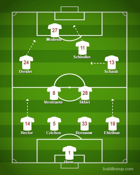 Die Startaufstellung des 1. FC Köln beim SC Freiburg